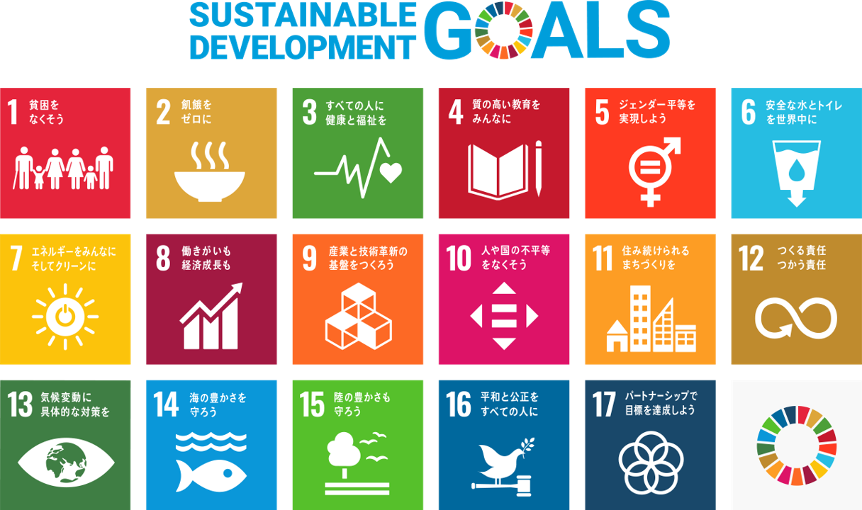 SDGs17ゴール